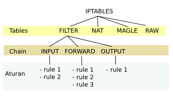 iptables_diagramjpg.png